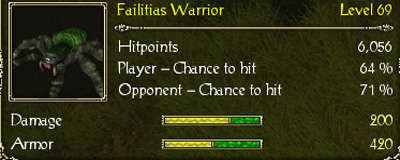Failitias warrior champion stats.jpg